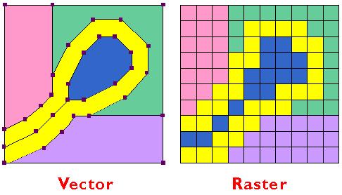 래스터와 벡터 차이 (자료 : 한국와콤공식블로그)